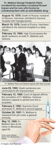 Sunday Times Sri Lanka Graphic with photograph of Father Mathew Peiris and Dalreen Ingram with lawyers at the trial.